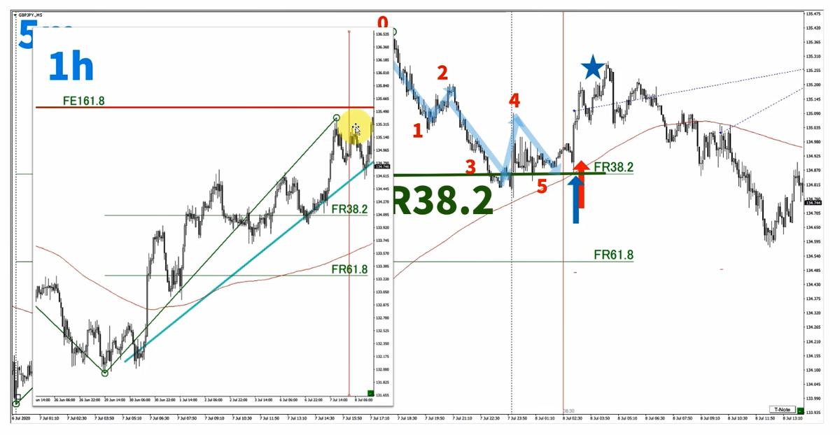 f:id:trader-nori:20200715210529p:plain