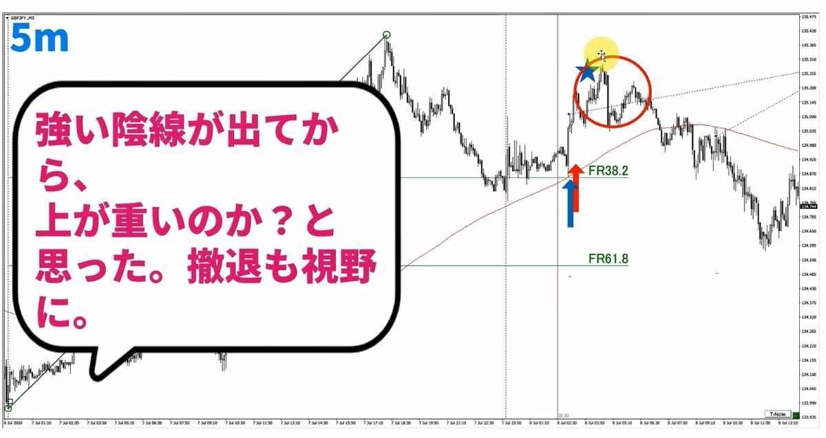 f:id:trader-nori:20200715210652p:plain