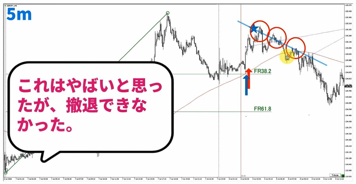 f:id:trader-nori:20200715210703p:plain