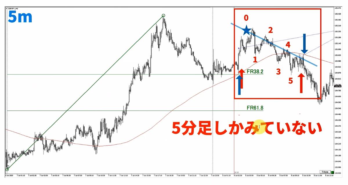 f:id:trader-nori:20200715210851p:plain