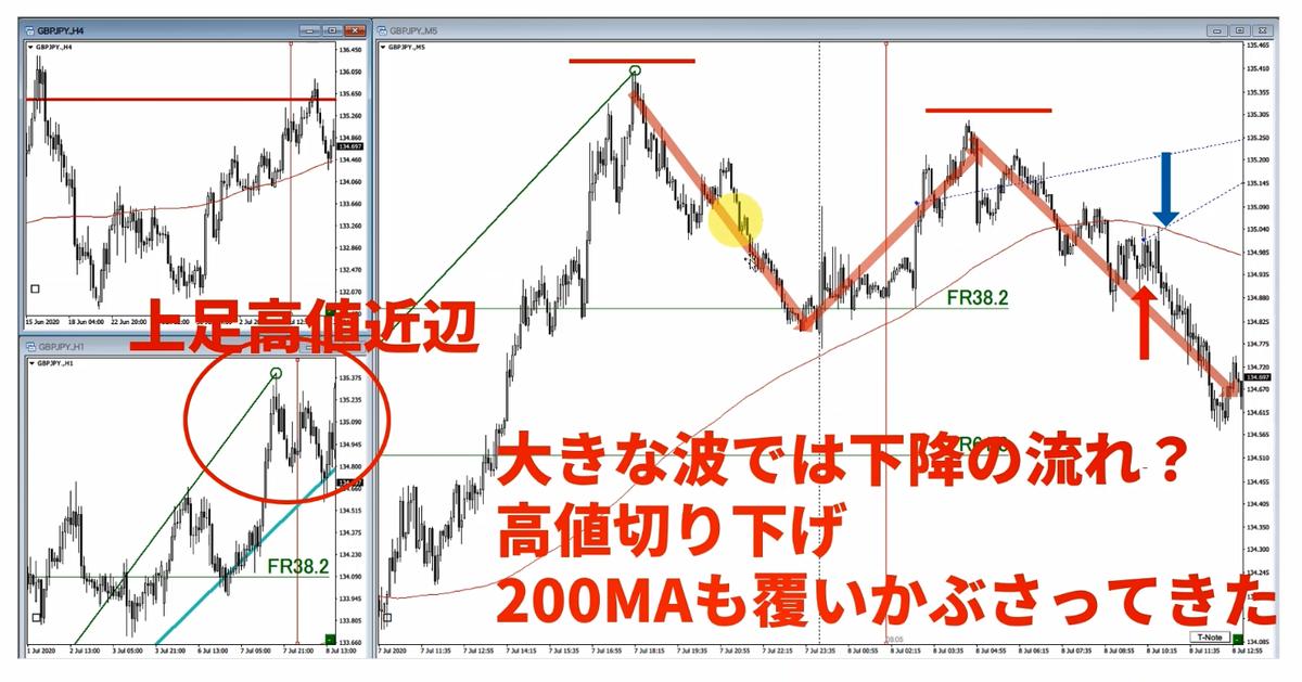 f:id:trader-nori:20200715210856p:plain