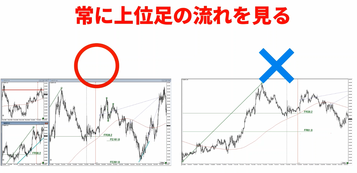 f:id:trader-nori:20200715211058p:plain