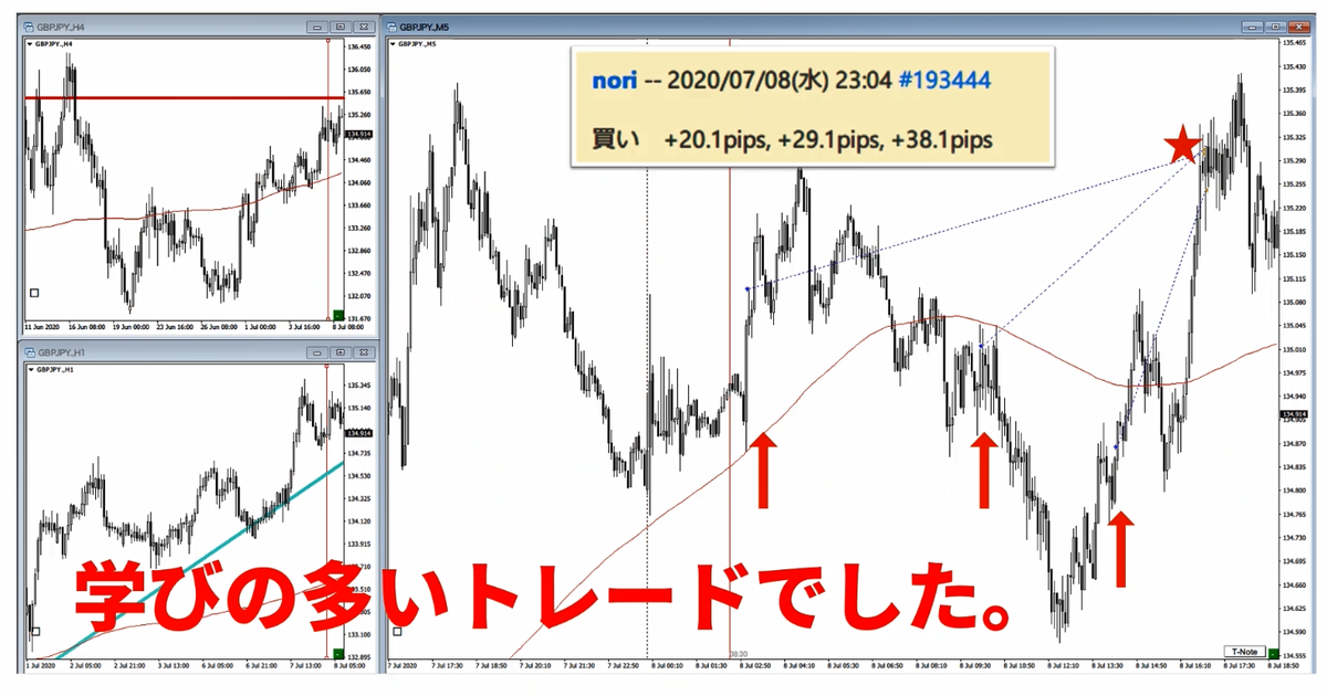 f:id:trader-nori:20200715211103p:plain