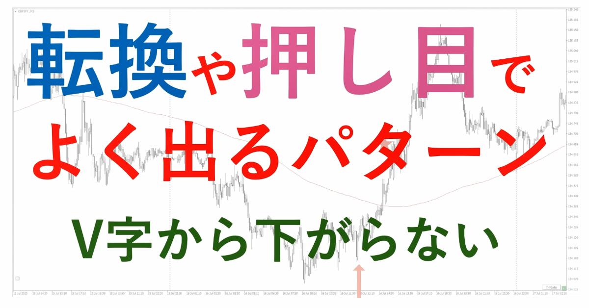 f:id:trader-nori:20200723225616p:plain
