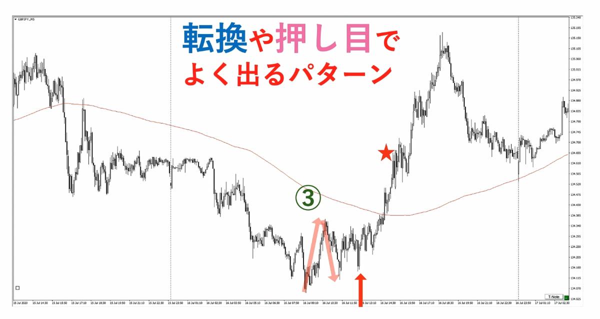 f:id:trader-nori:20200723225626p:plain