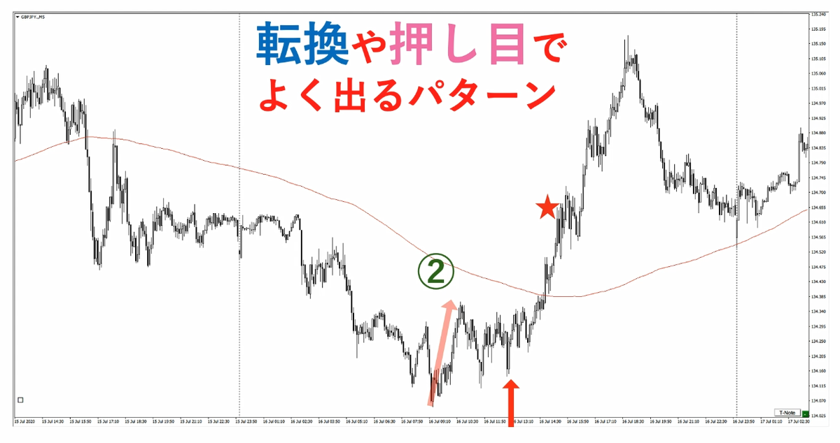 f:id:trader-nori:20200723225629p:plain