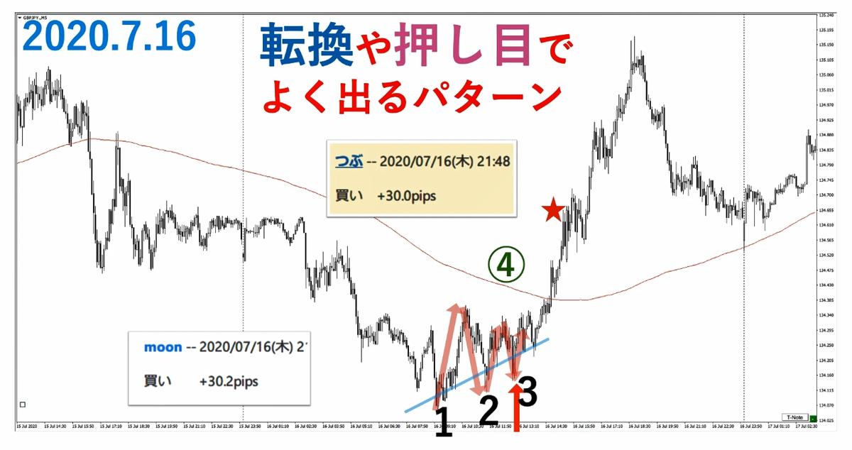 f:id:trader-nori:20200723225639p:plain