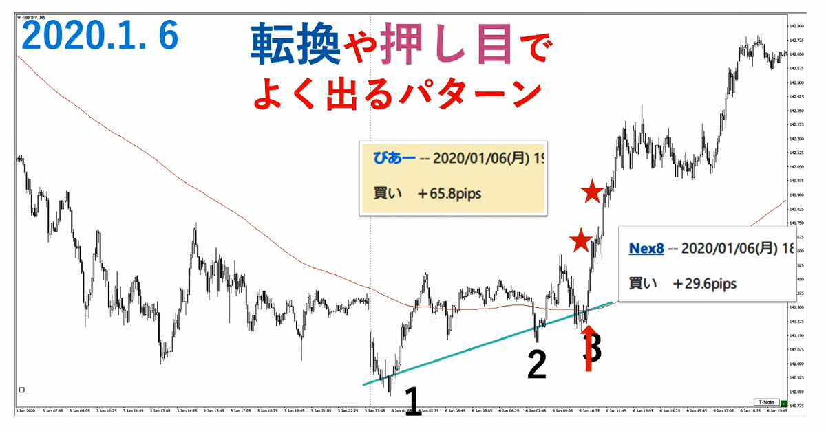 f:id:trader-nori:20200723225646p:plain