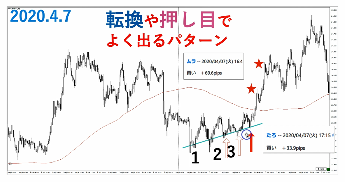 f:id:trader-nori:20200723225650p:plain