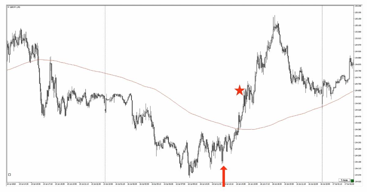 f:id:trader-nori:20200723225954p:plain
