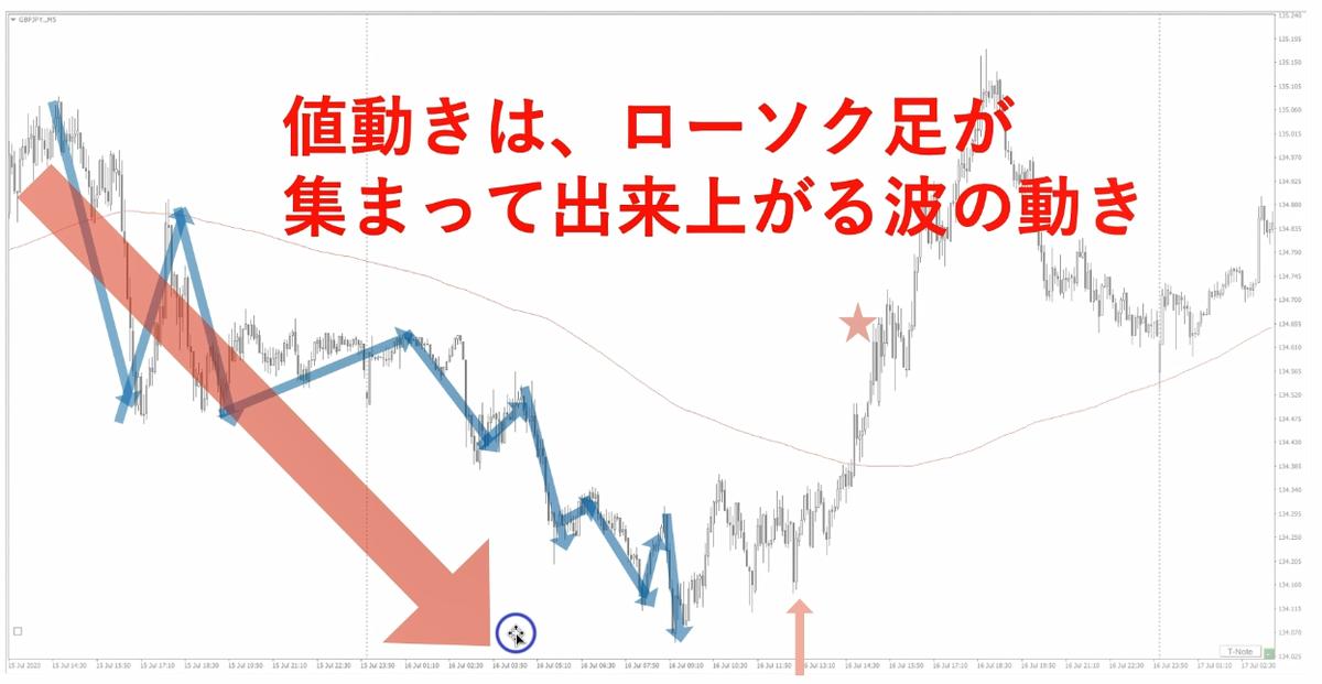 f:id:trader-nori:20200723230108p:plain