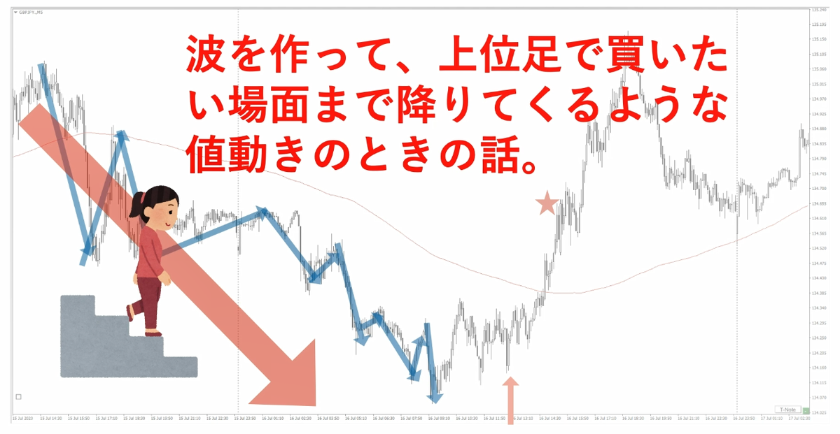 f:id:trader-nori:20200723230118p:plain