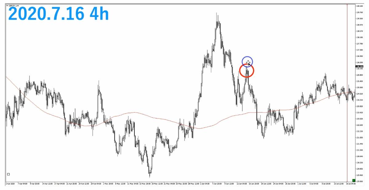 f:id:trader-nori:20200723230130p:plain