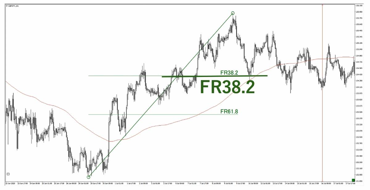 f:id:trader-nori:20200723230133p:plain
