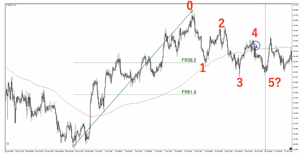 f:id:trader-nori:20200723230312p:plain
