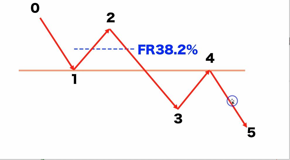 f:id:trader-nori:20200723230317p:plain