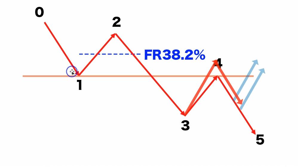f:id:trader-nori:20200723230321p:plain