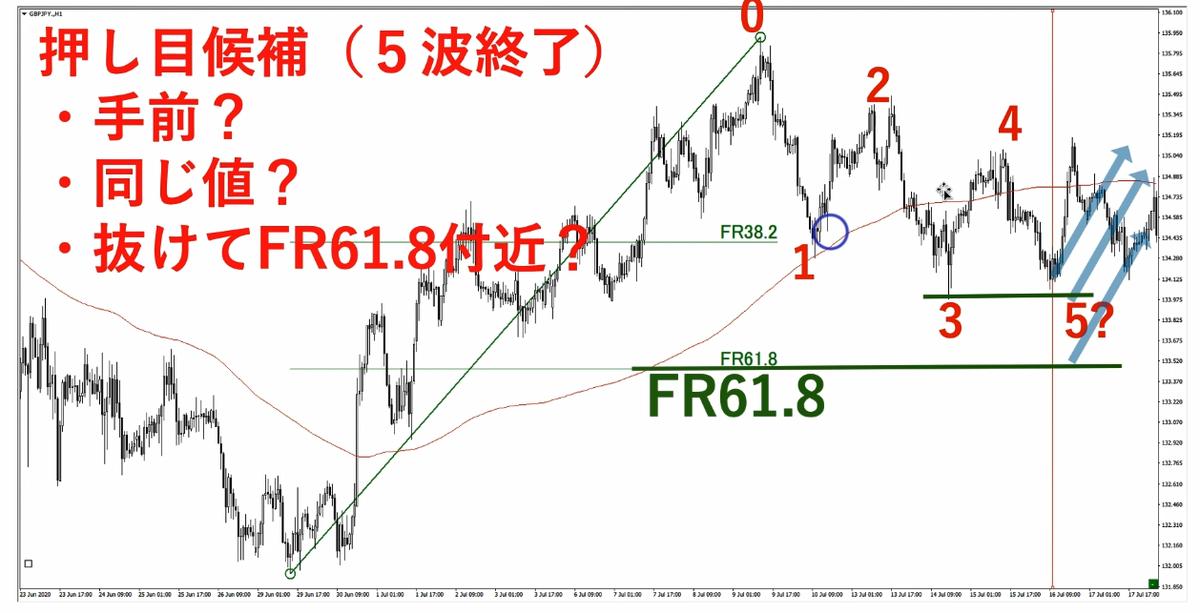 f:id:trader-nori:20200723230325p:plain