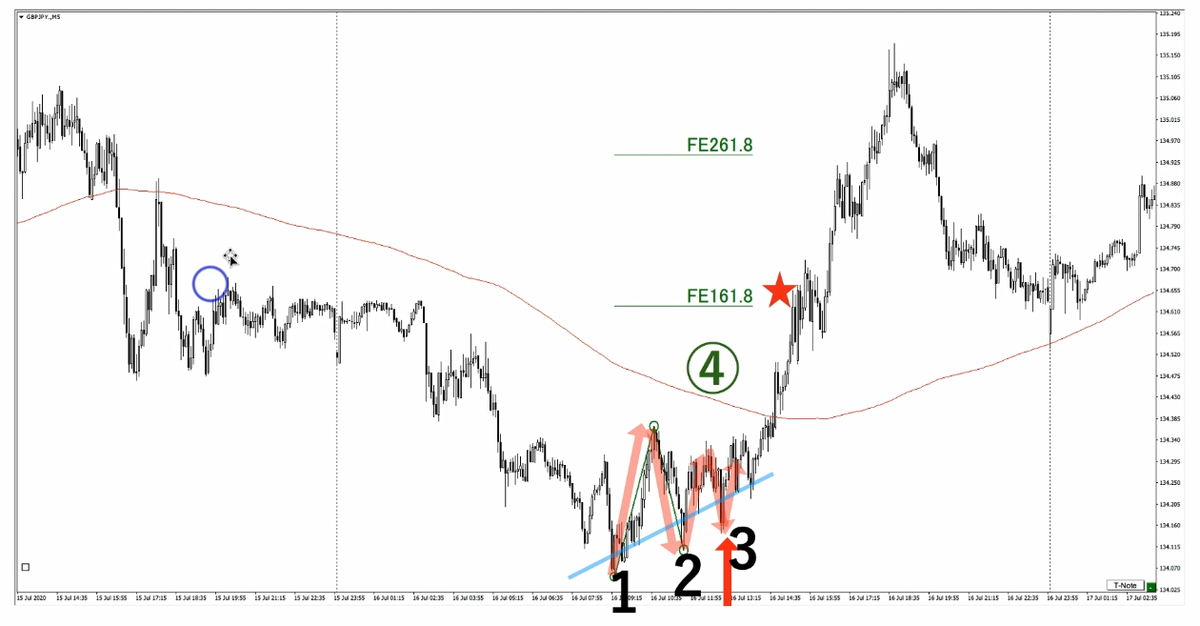 f:id:trader-nori:20200723230553p:plain