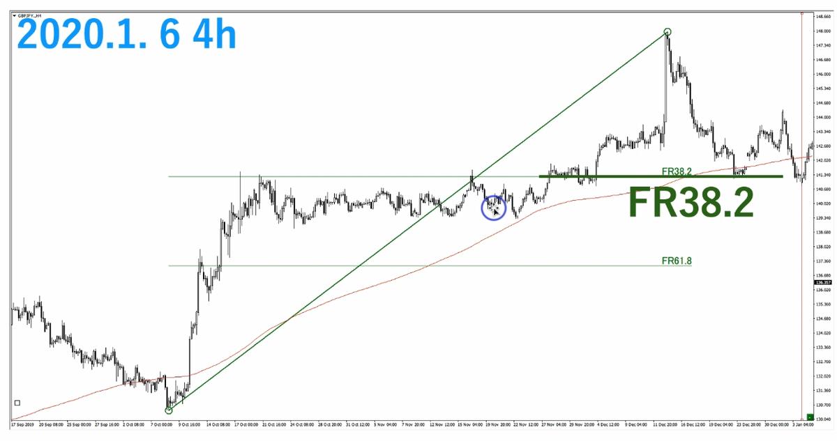 f:id:trader-nori:20200723230634p:plain