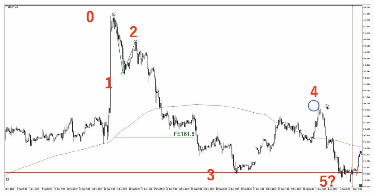 f:id:trader-nori:20200723230638p:plain