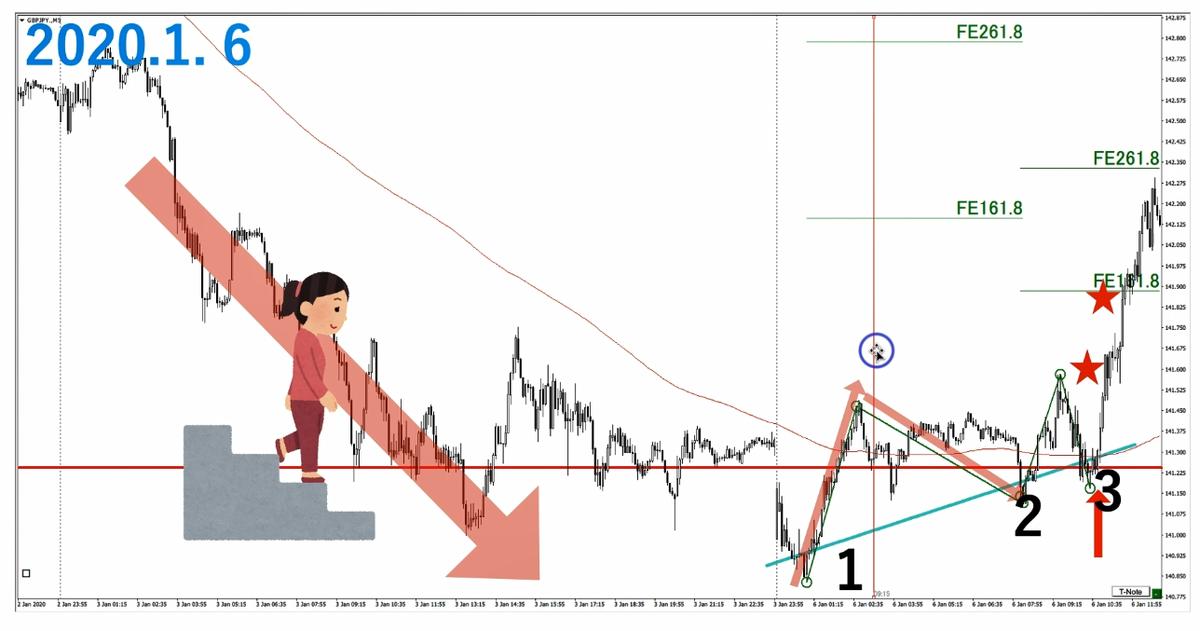 f:id:trader-nori:20200723230644p:plain
