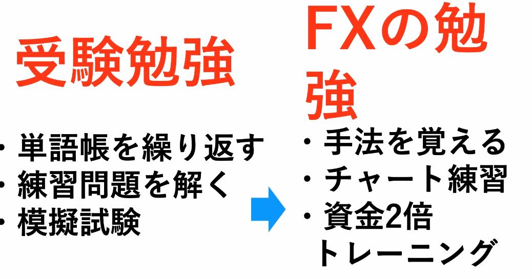 f:id:trader-nori:20200729141833p:plain
