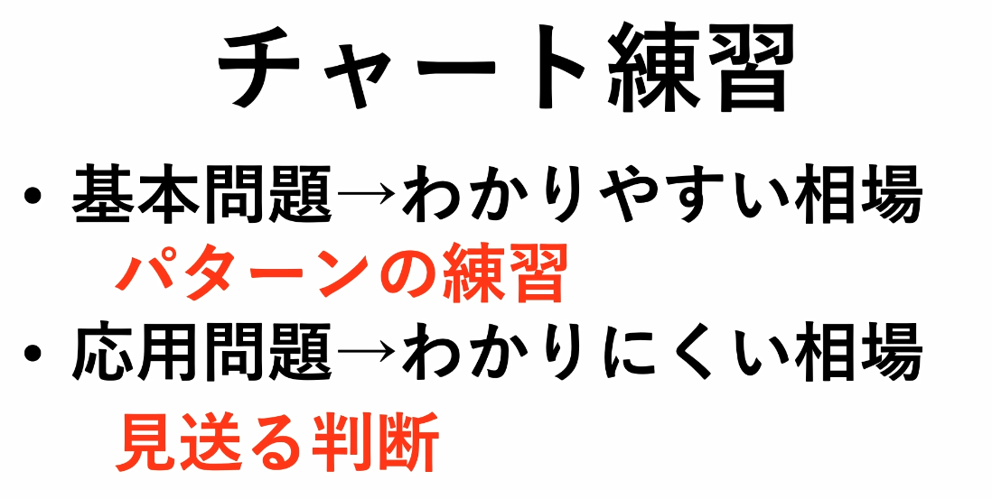 f:id:trader-nori:20200729141841p:plain