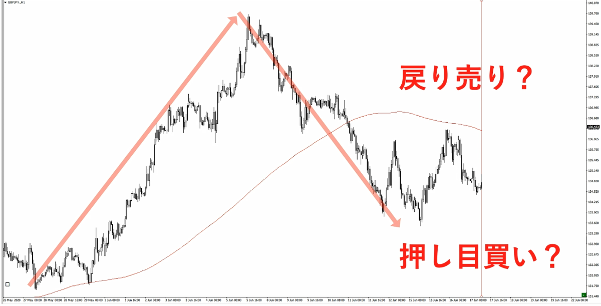 f:id:trader-nori:20200731010814p:plain