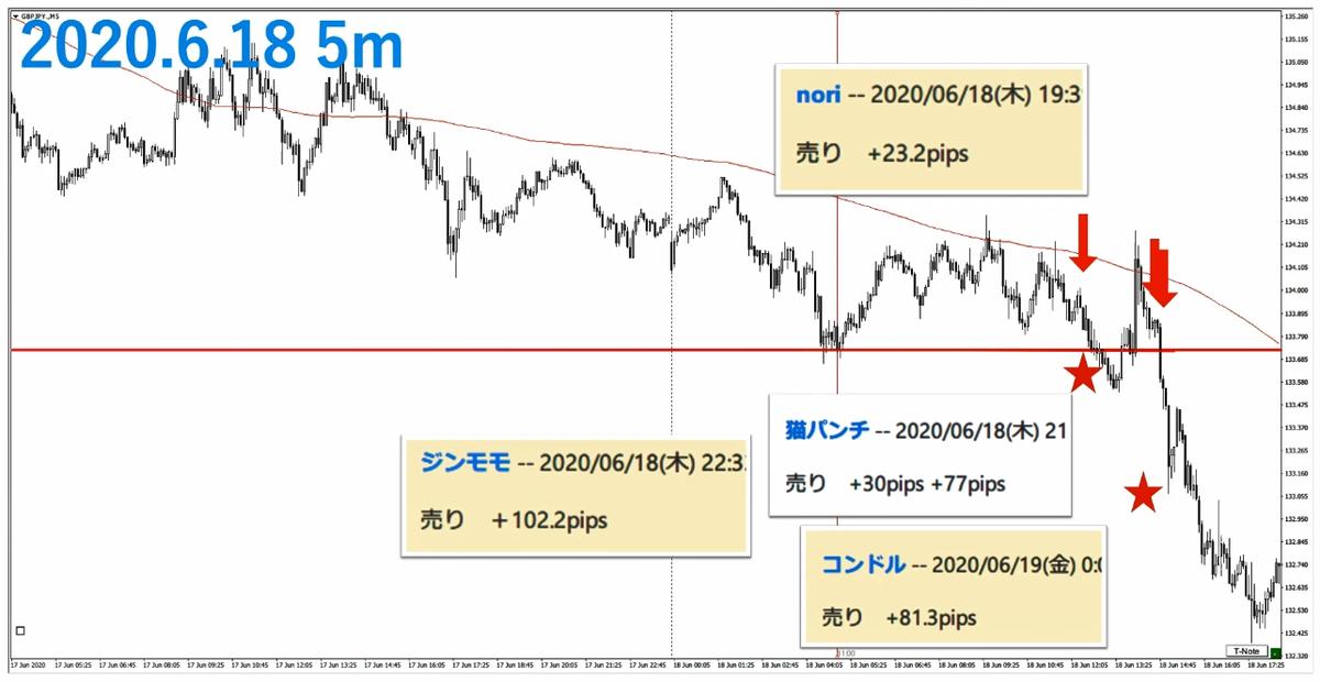 f:id:trader-nori:20200731010827p:plain