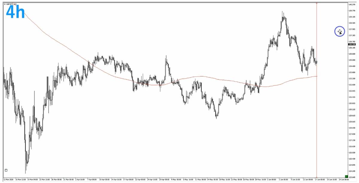 f:id:trader-nori:20200731010832p:plain