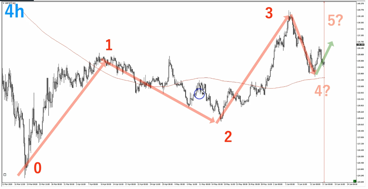 f:id:trader-nori:20200731011028p:plain