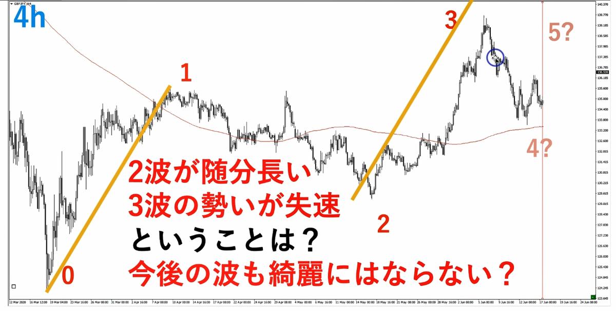 f:id:trader-nori:20200731011033p:plain