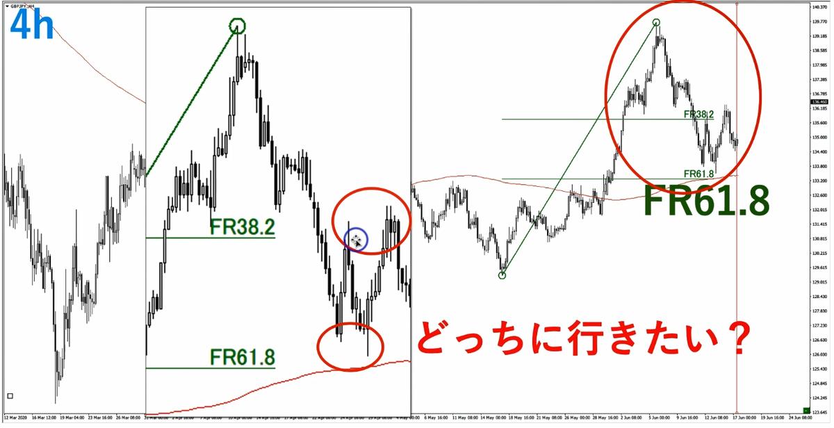 f:id:trader-nori:20200731011037p:plain