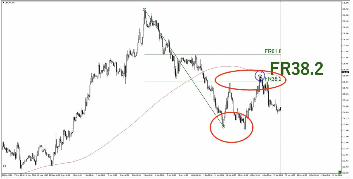 f:id:trader-nori:20200731011042p:plain