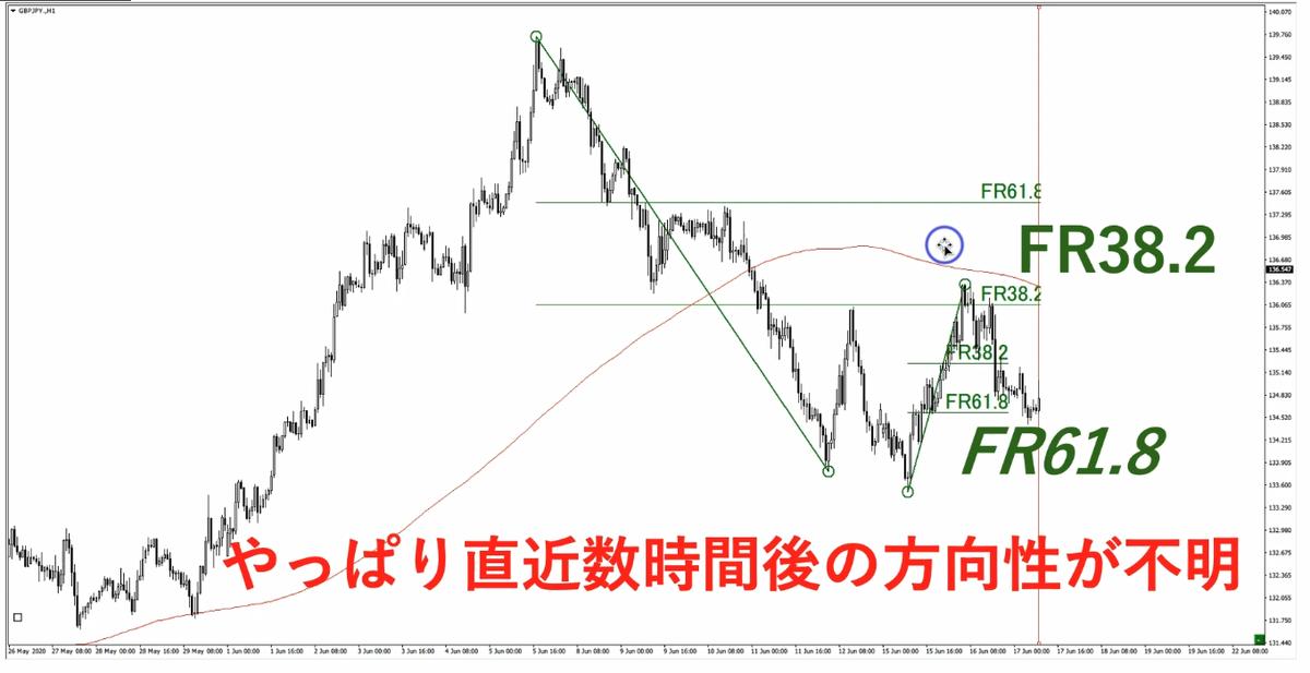 f:id:trader-nori:20200731011048p:plain