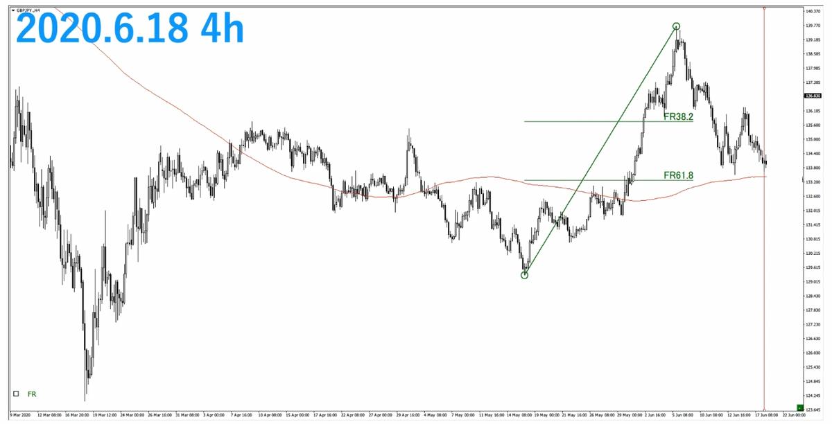 f:id:trader-nori:20200731011052p:plain