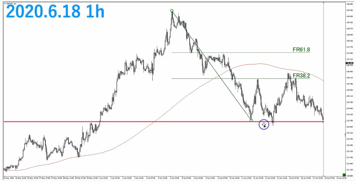 f:id:trader-nori:20200731013801p:plain