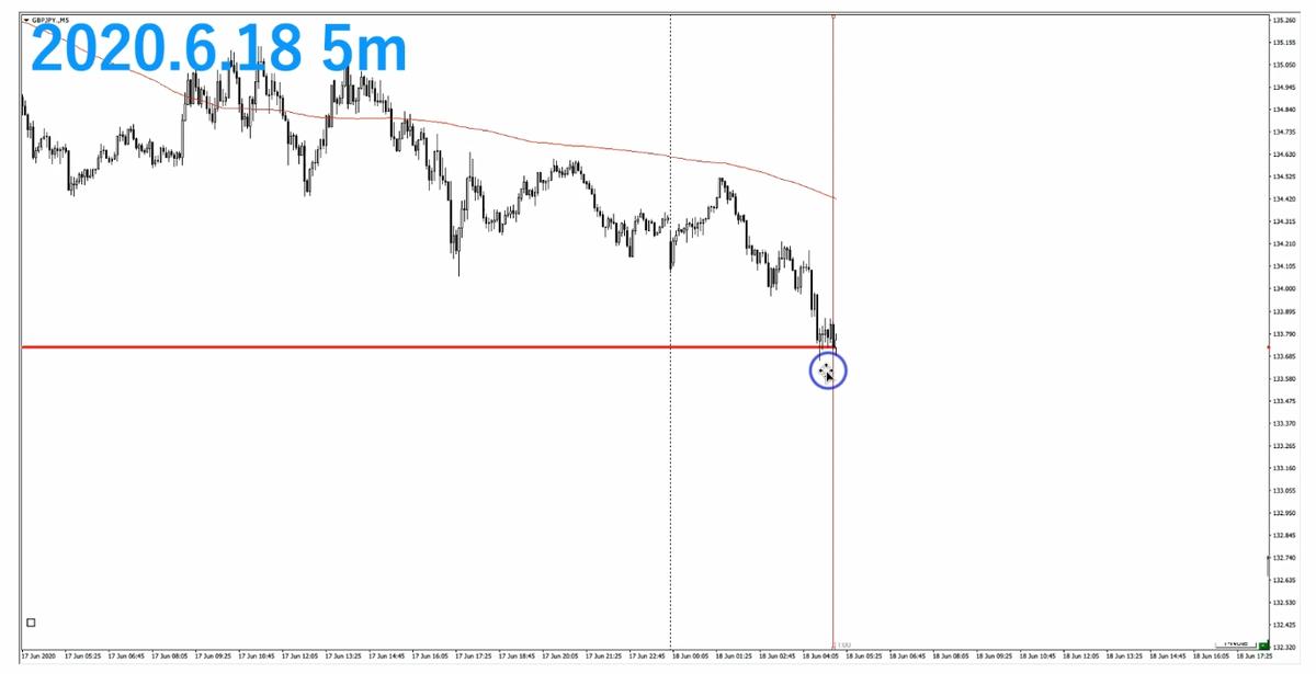 f:id:trader-nori:20200731013805p:plain