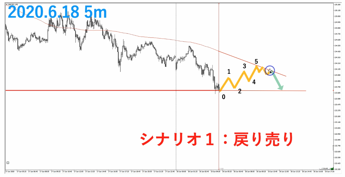 f:id:trader-nori:20200731013810p:plain