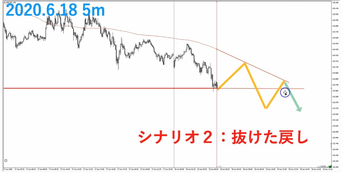 f:id:trader-nori:20200731013815p:plain