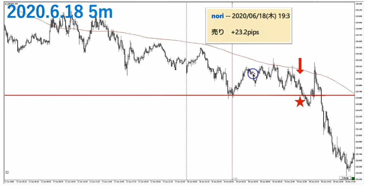 f:id:trader-nori:20200731013820p:plain