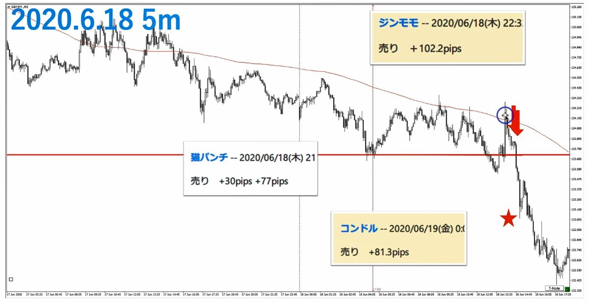 f:id:trader-nori:20200731013824p:plain