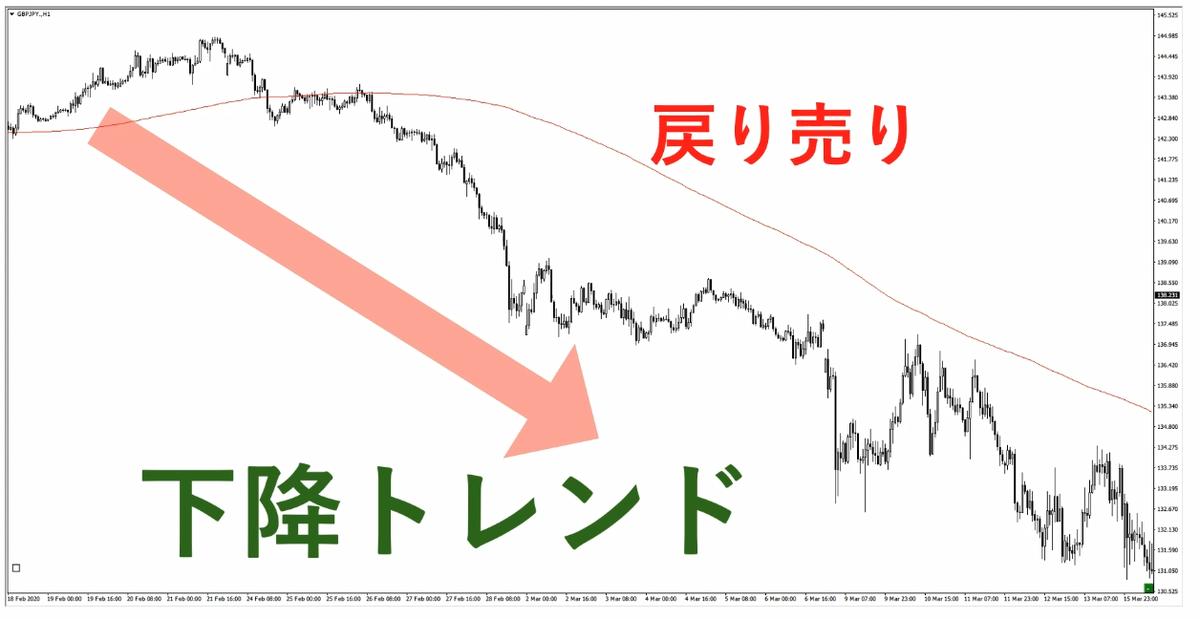 f:id:trader-nori:20200808202541p:plain