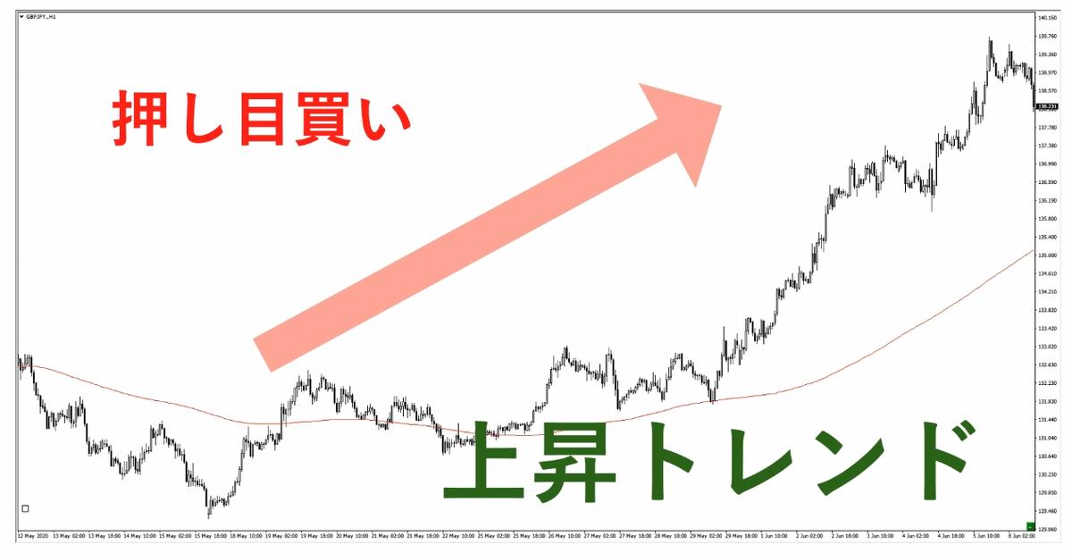 f:id:trader-nori:20200808202545p:plain