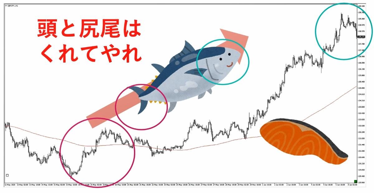 f:id:trader-nori:20200808202549p:plain