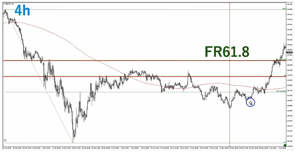 f:id:trader-nori:20200808202847p:plain