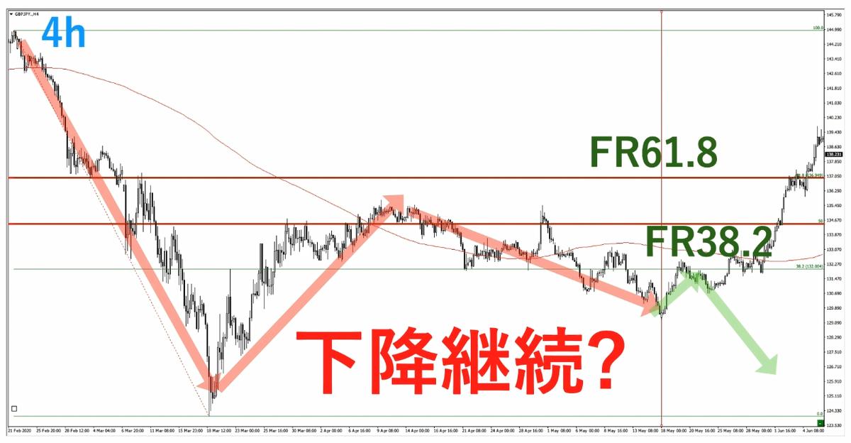 f:id:trader-nori:20200808202852p:plain