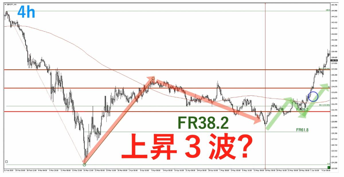 f:id:trader-nori:20200808202901p:plain