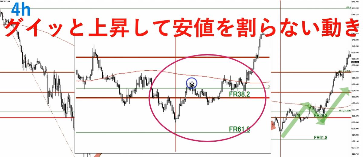 f:id:trader-nori:20200808202905p:plain